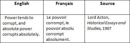 Citations françaises d'origine anglaise et vice-versa - Le mot juste ...
