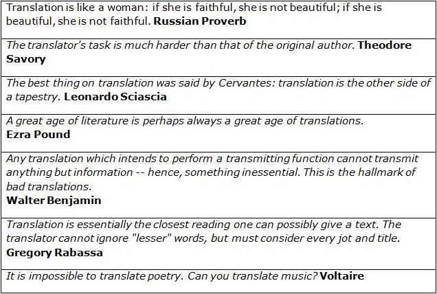 Famous quotations about translation