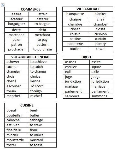 Rencontrer anglais traduction