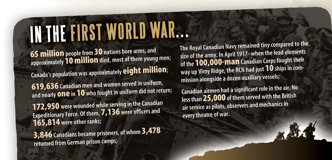 Le Canada Dans La Première Guerre Mondiale Le Mot Juste En