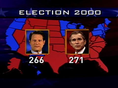 Bush-vs-gore