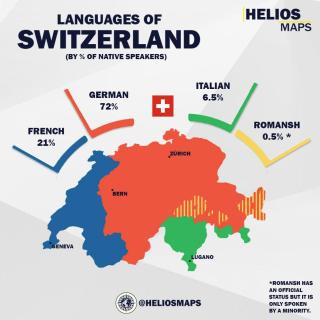 Swiss languages map